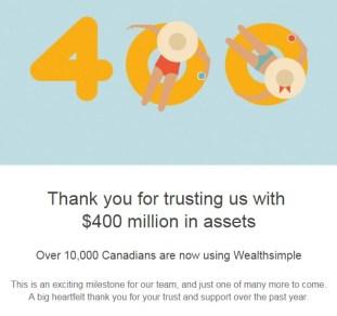 WealthSimple 400